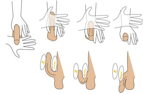 cách tăng kích thước cậu nhỏ bằng tay